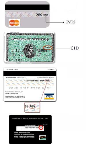 The CVV2/CID can only be found on the card itself. A transaction created with a valid CVV2/CID means that the person requesting the transaction must have the actual card in his/her possession.