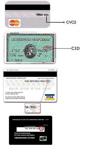 Card Identifier Or Cvv2 Cid Vin Verification
